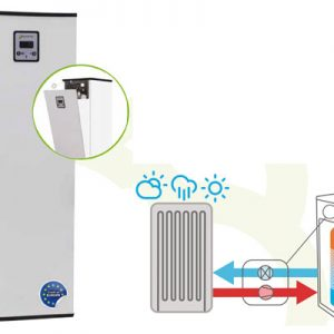 instalador termodinamica sevilla