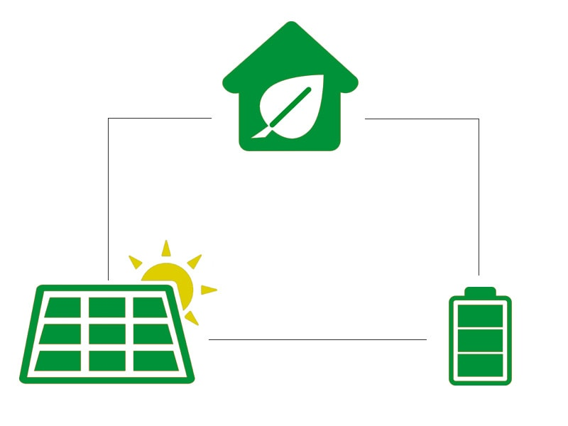 sistema-asilado-fotovoltaica-min