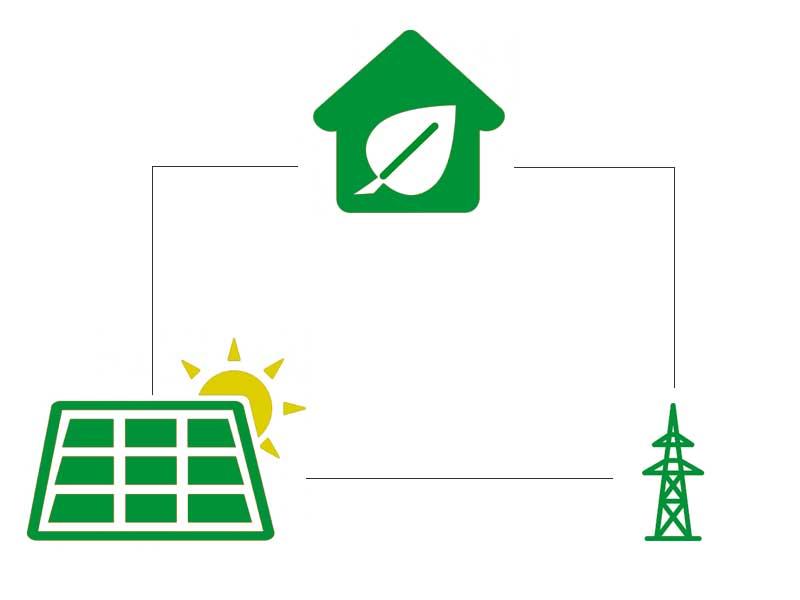 sistema-autoconsumo-fotovoltaica-min