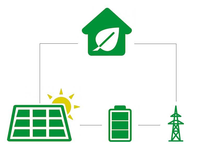 sistema-autoncosumo-con-acumulacin-fotovoltaica-min